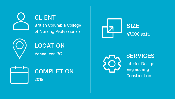 Photo of BC College of Nursing Professionals